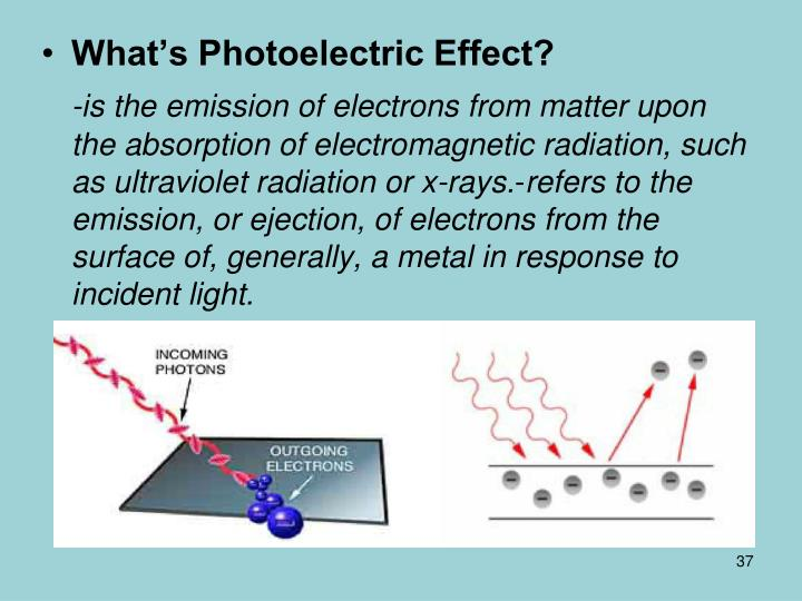What's Photoelectric Effect?