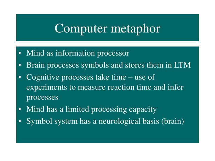 Computer metaphor