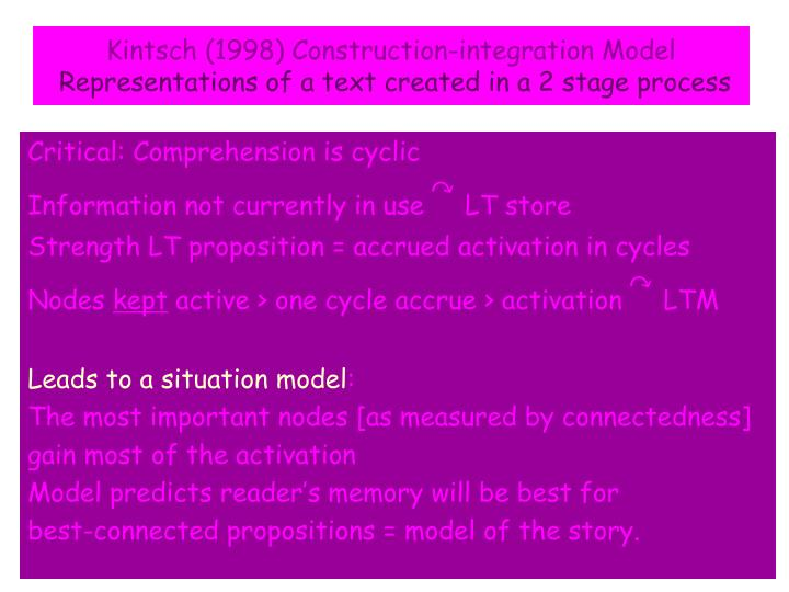 Kintsch (1998) Construction-integration Model