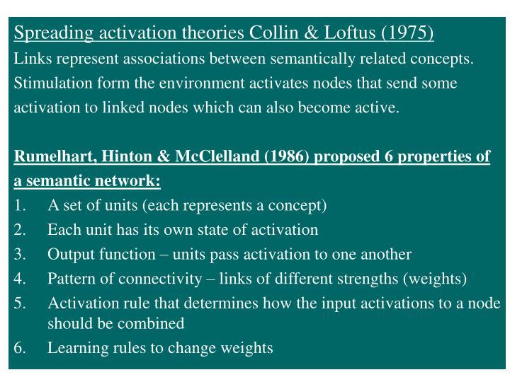 Spreading activation theories Collin & Loftus (1975)