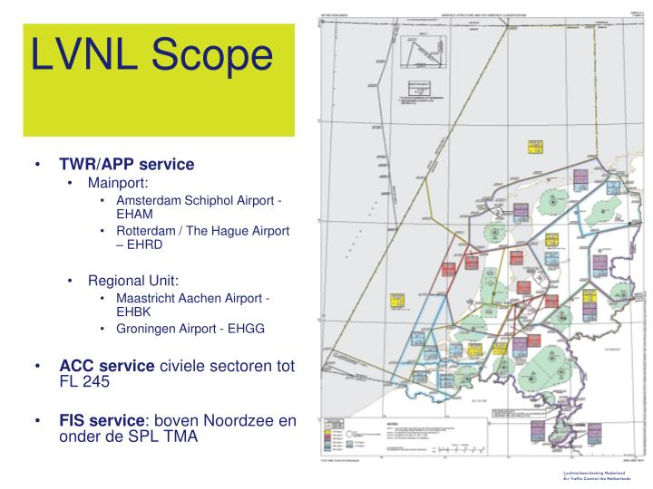 LVNL Scope