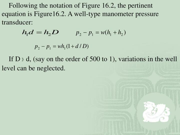 Following the notation of Figure 16.2, the pertinent equation is Figure16.2. A well-type manometer pressure transducer:
