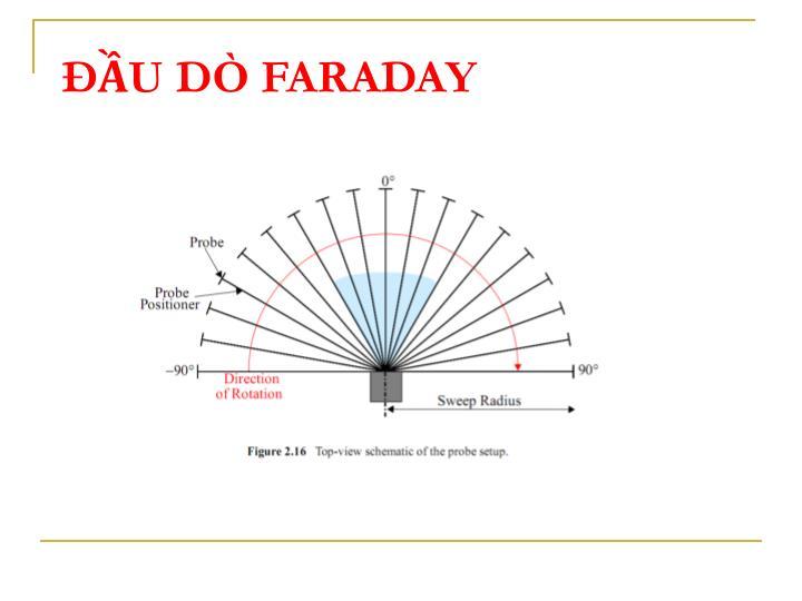 ĐẦU DÒ FARADAY