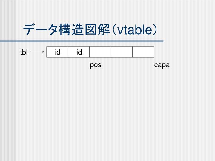 データ構造図解(