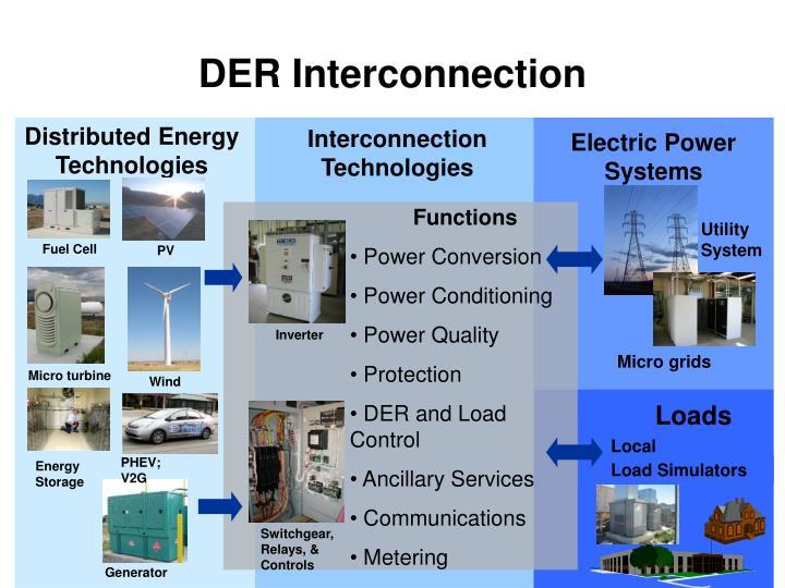 DER Interconnection