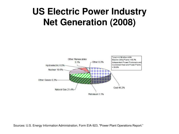 US Electric Power Industry
