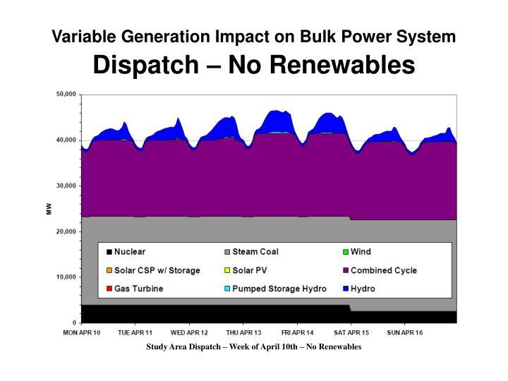 Variable Generation Impact on Bulk Power System