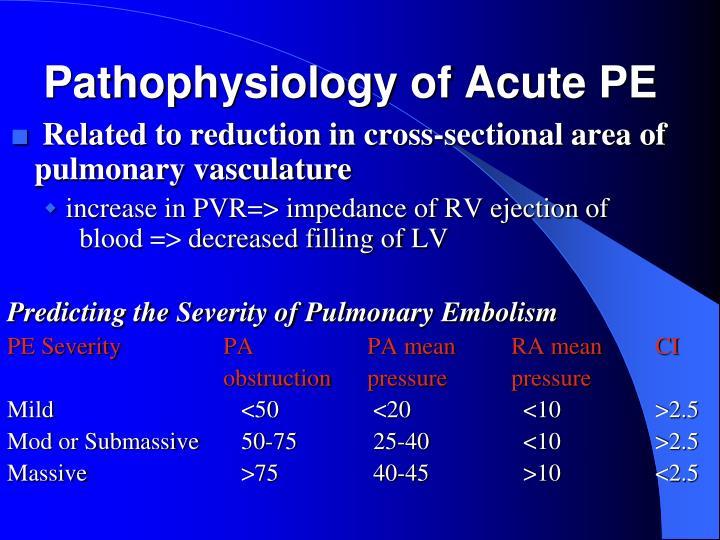 Pathophysiology of Acute PE