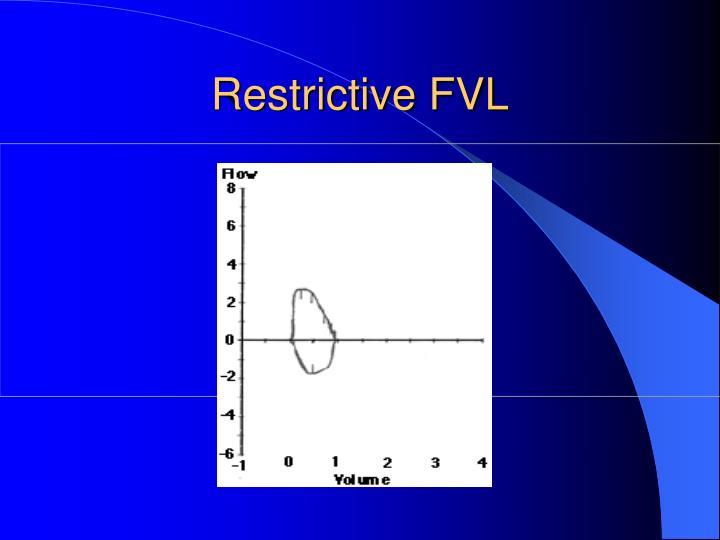 Restrictive FVL