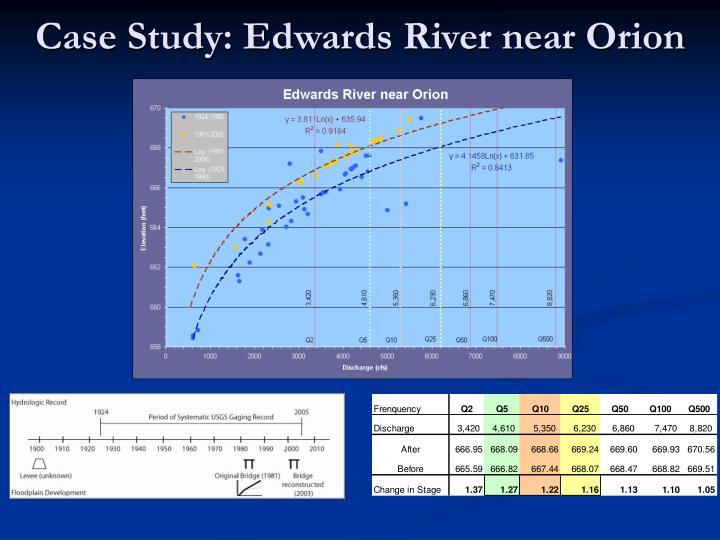 Case Study: Edwards River near Orion