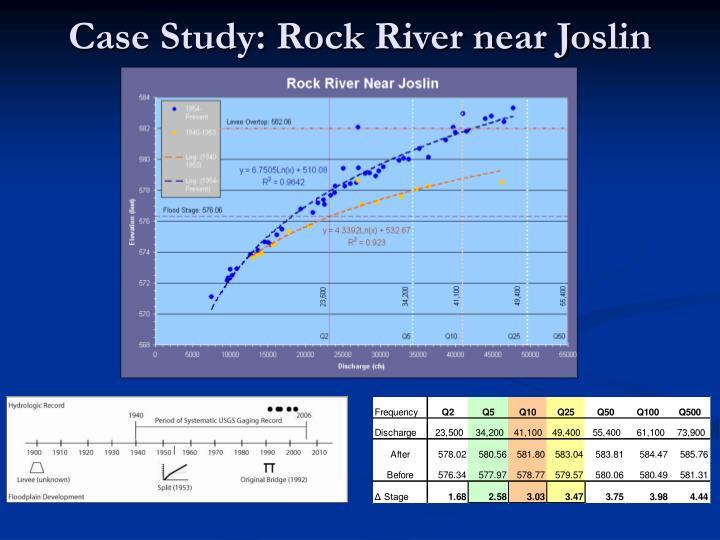 Case Study: Rock River near Joslin