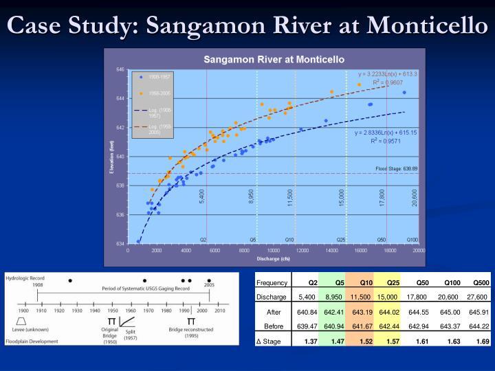 Case Study: Sangamon River at Monticello