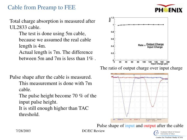 Cable from Preamp to FEE