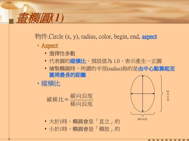 畫橢圓(1)