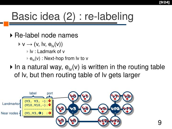 Basic idea (2) : re-labeling