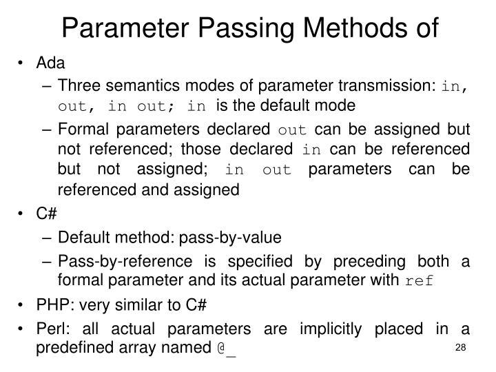 Parameter Passing Methods of