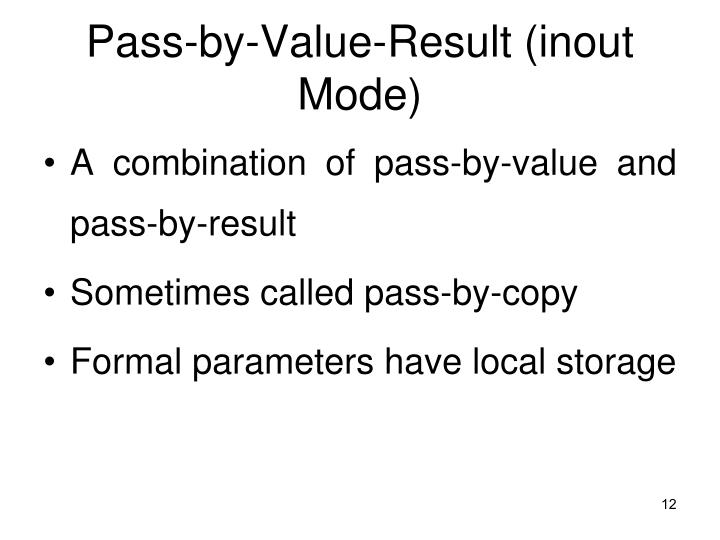 Pass-by-Value-Result (inout Mode)