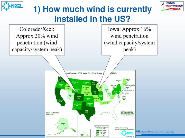 1) How much wind is currently installed in the US?