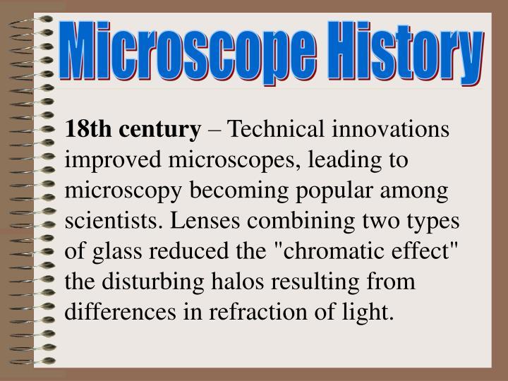 Microscope History