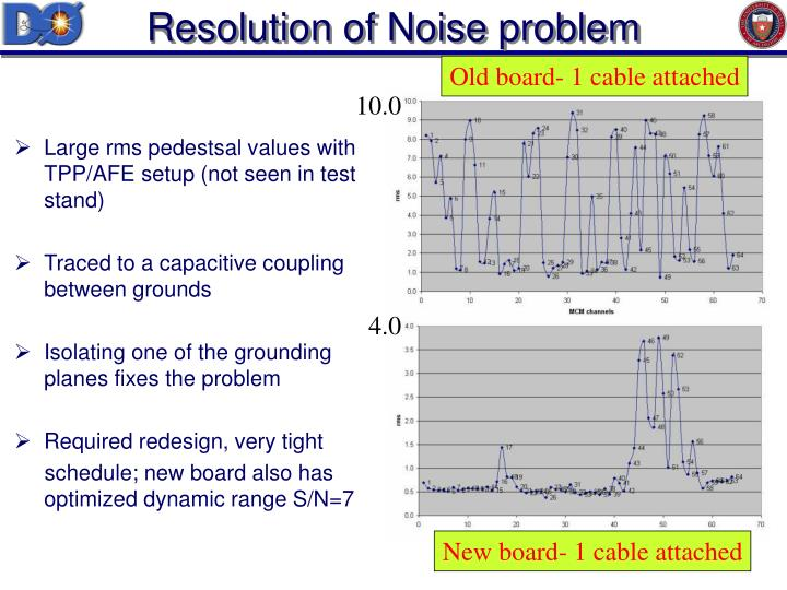 Resolution of Noise problem