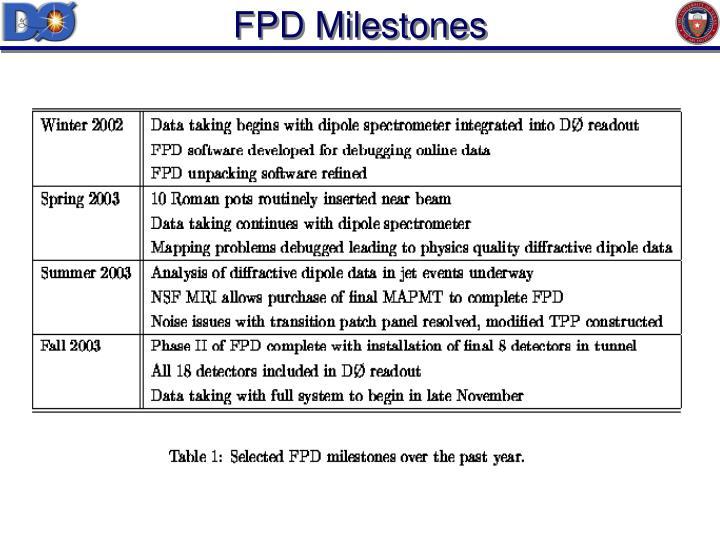 FPD Milestones