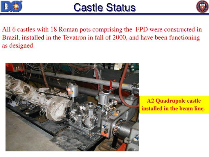 Castle Status