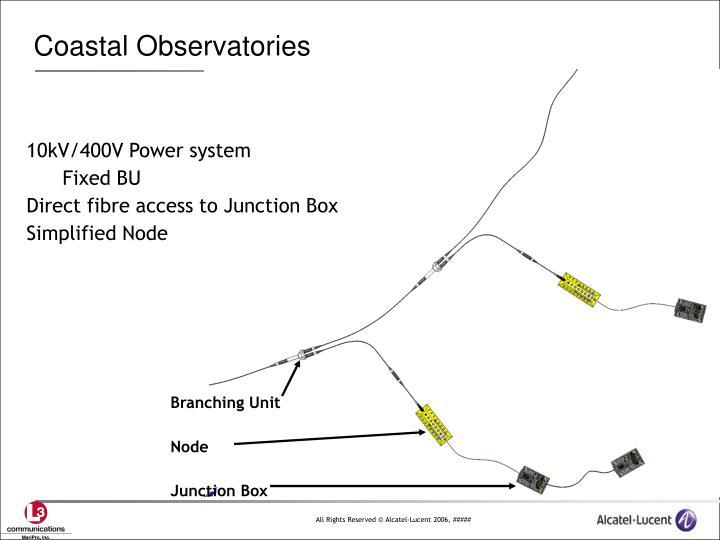 Coastal Observatories