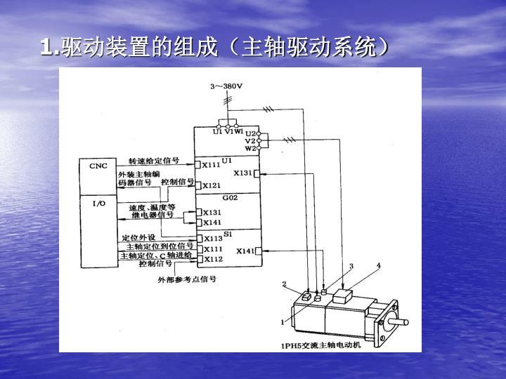 1.驱动装置的组成(主轴驱动系统)