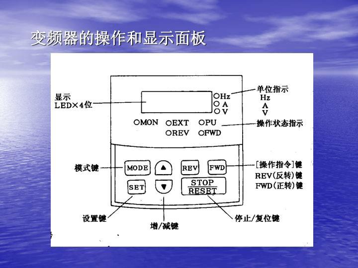 变频器的操作和显示面板