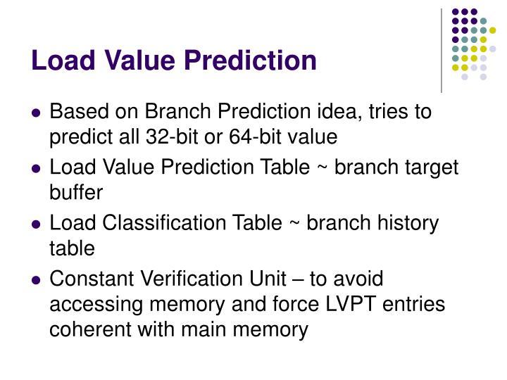 Load Value Prediction