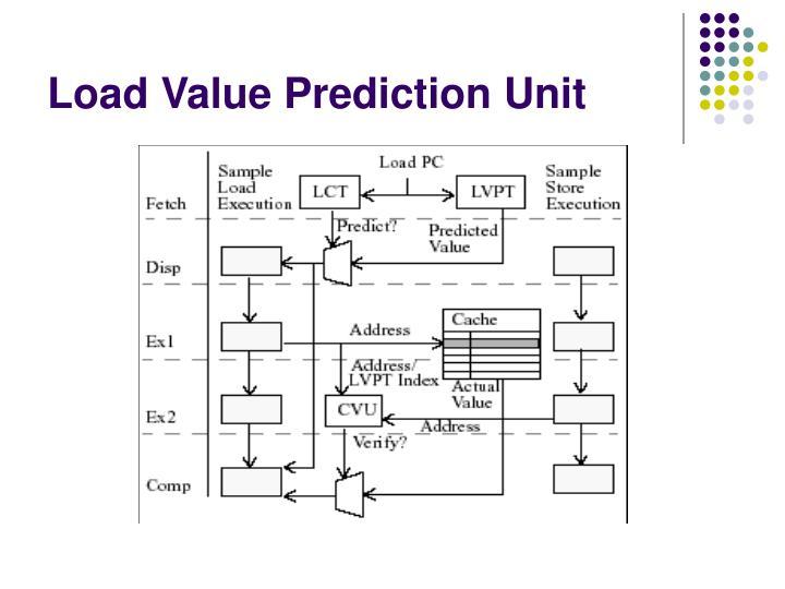 Load Value Prediction Unit