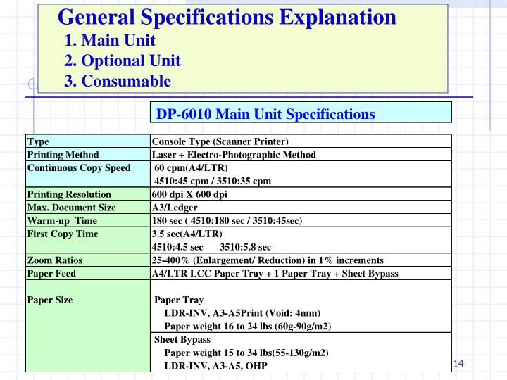 General Specifications Explanation