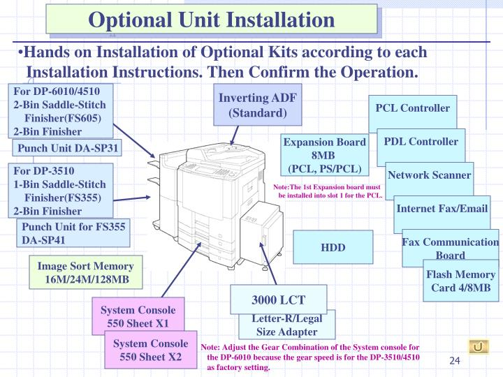 Optional Unit Installation