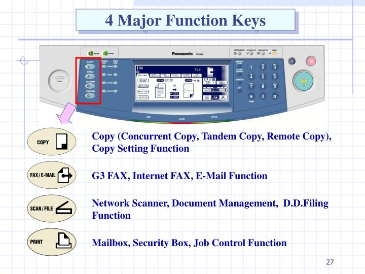 4 Major Function Keys