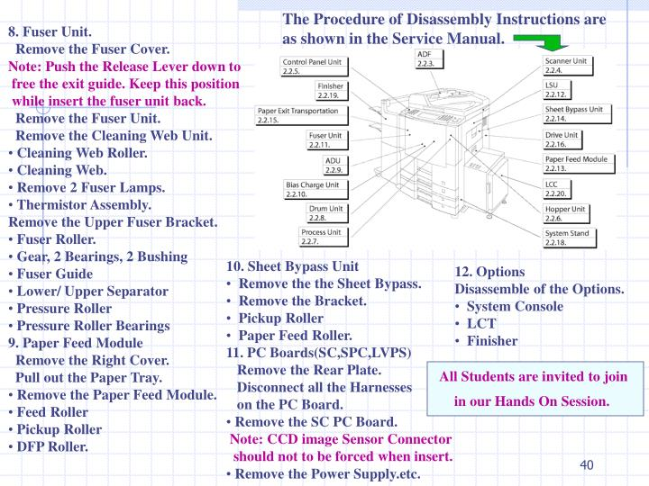 The Procedure of Disassembly Instructions are
