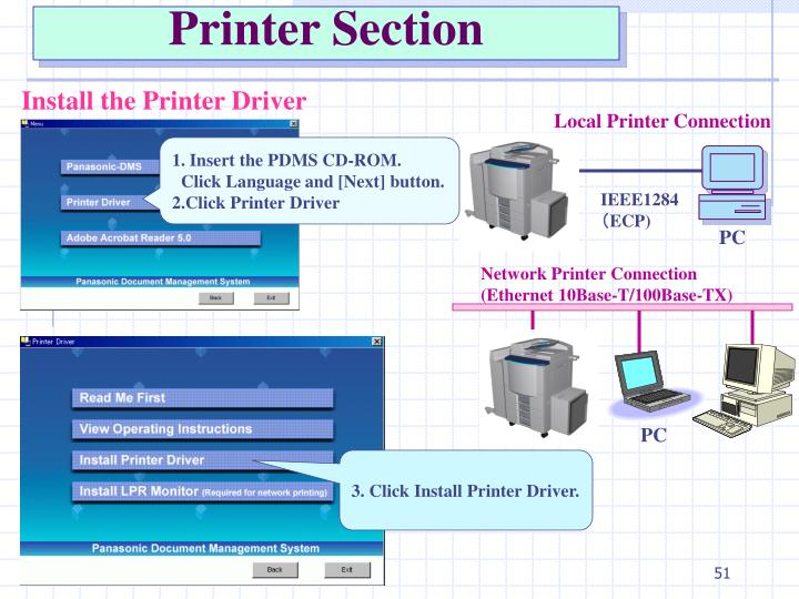 Printer Section