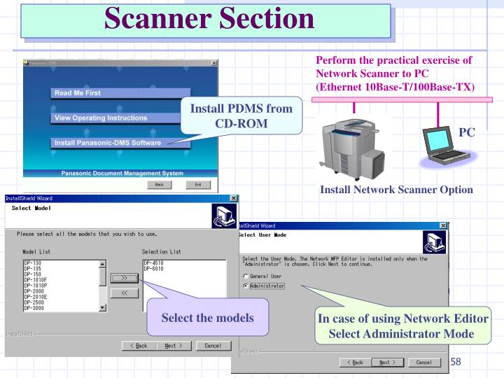 Scanner Section