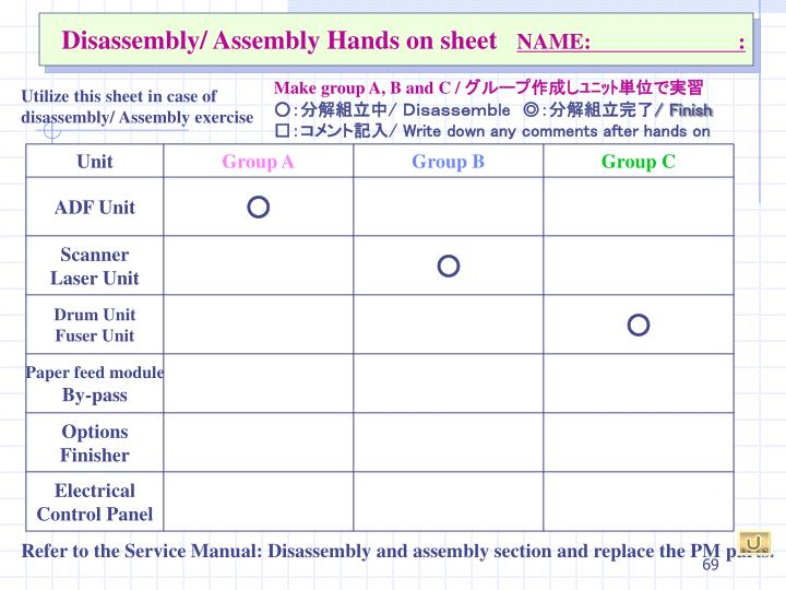 Disassembly/ Assembly Hands on sheet
