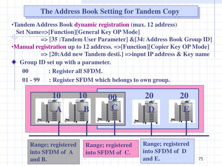 The Address Book Setting for Tandem Copy