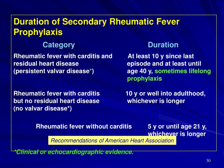 Duration of Secondary Rheumatic Fever Prophylaxis