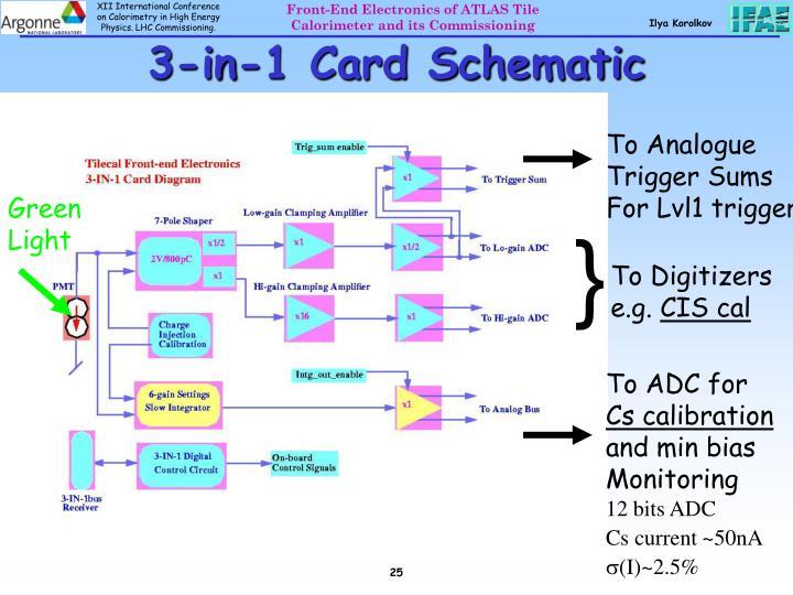3-in-1 Card Schematic