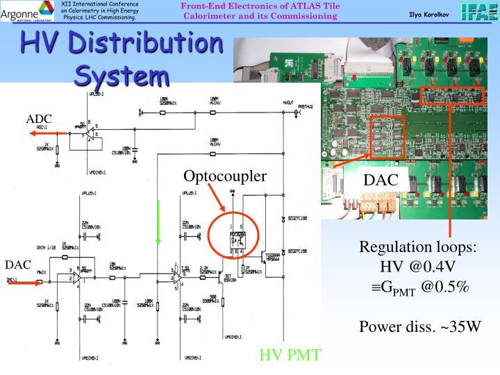 HV Distribution System