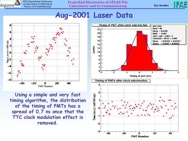 Aug-2001 Laser Data