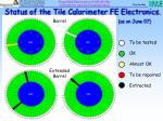 status of the tile calorimeter fe electronics as on june 07
