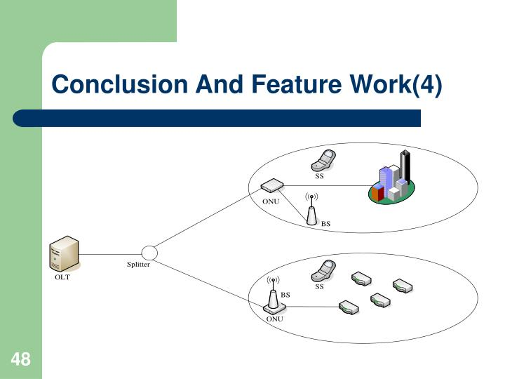 Conclusion And Feature Work(4)