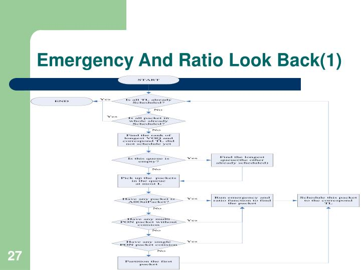 Emergency And Ratio Look Back(1)