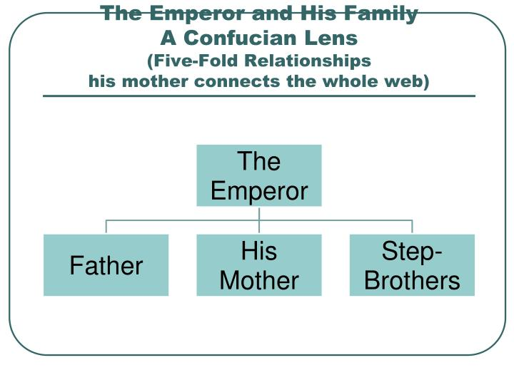The Emperor and His Family