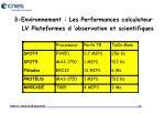 3 environnement les performances calculateur