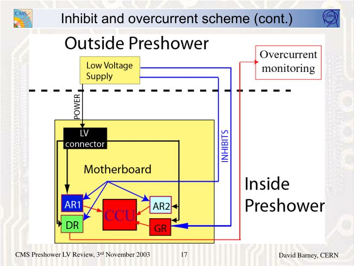 Inhibit and overcurrent scheme (cont.)