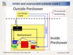 inhibit and overcurrent scheme cont